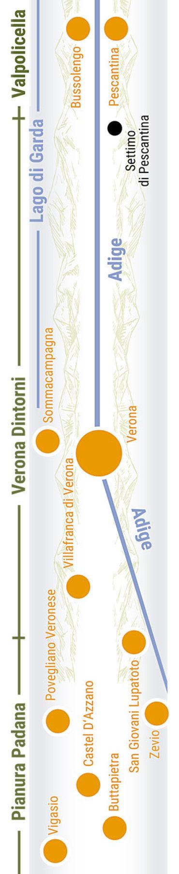 Übersichtskarte rechts Teilabschnitt 38p Verona