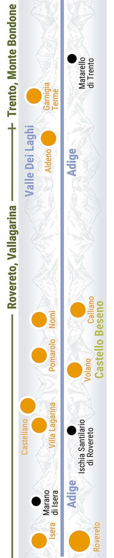 Übersichtskarte rechts Teilabschnitt 32p Vallagarina Nord