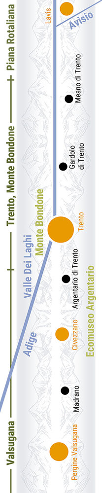 Übersichtskarte rechts Teilabschnitt 31a Trento