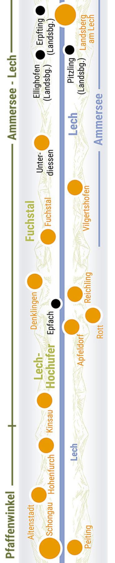 Übersichtskarte rechts Teilabschnitt 06 Lechrain