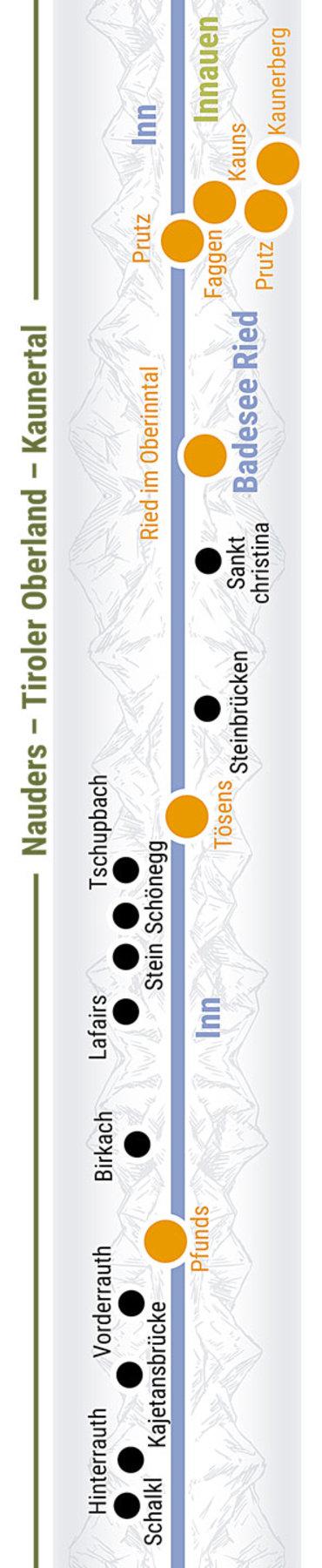 Übersichtskarte rechts Teilabschnitt 19 Tiroler Oberland