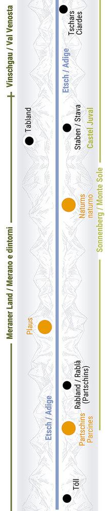 Übersichtskarte rechts Teilabschnitt 24 Unterer Vinschgau