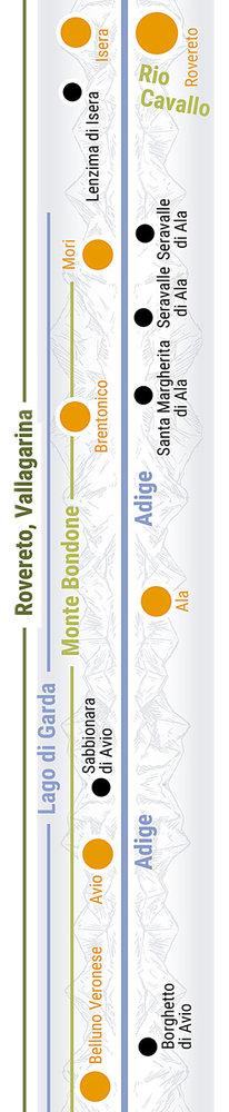 Übersichtskarte rechts Teilabschnitt 34p Vallagarina Süd