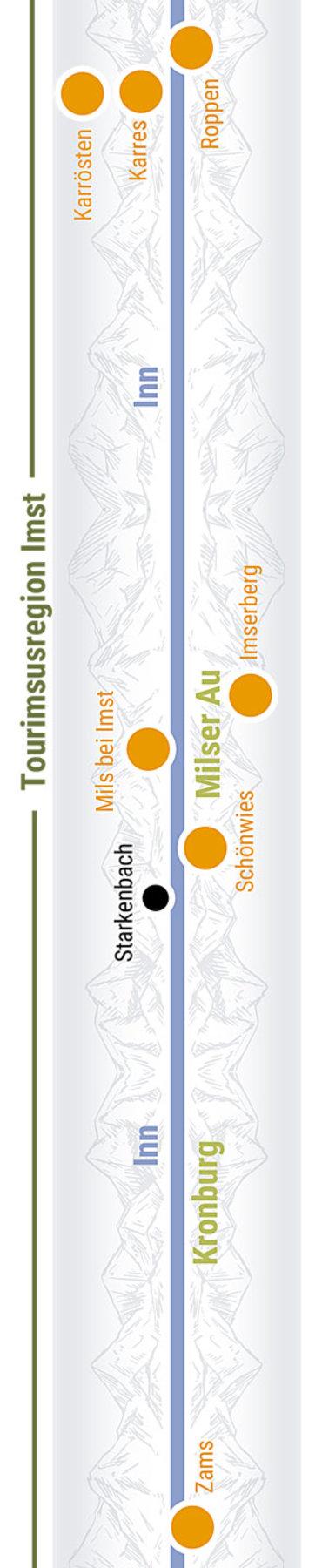 Übersichtskarte rechts Teilabschnitt 17 Mils, Schönwies
