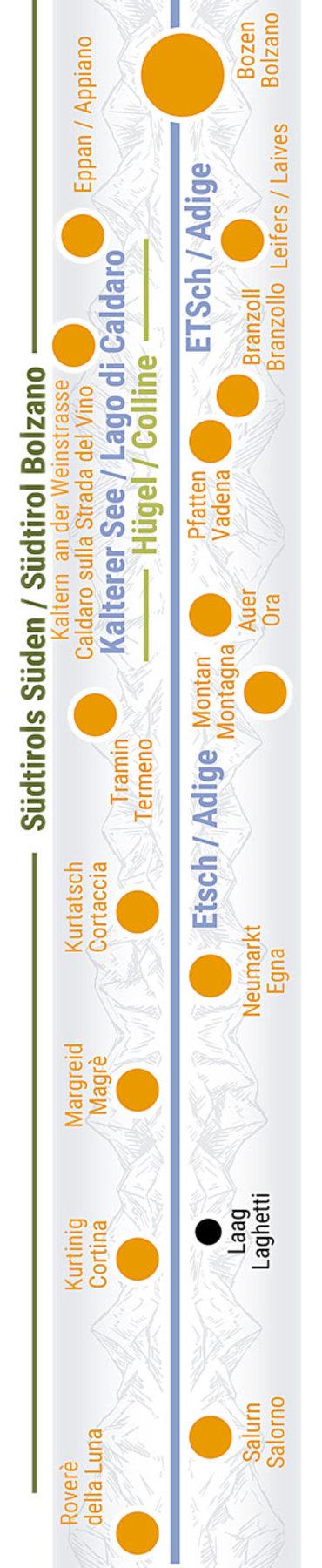 Übersichtskarte rechts Teilabschnitt 28 Südtirols Süden