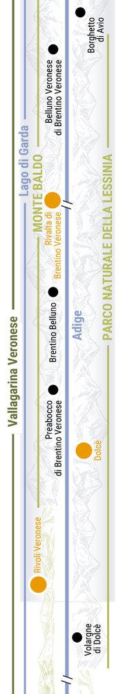 Übersichtskarte rechts Teilabschnitt 35p Vallagarina Veronese