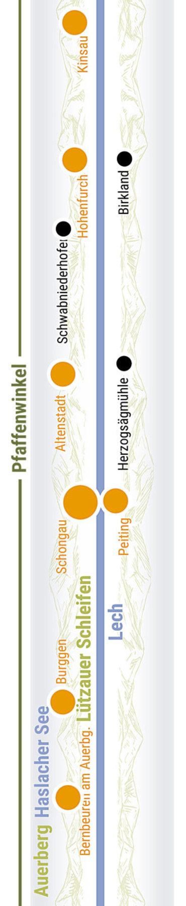 Übersichtskarte rechts Teilabschnitt 07 Schongau Peitingen