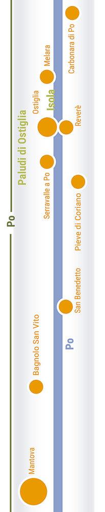 Übersichtskarte rechts Teilabschnitt 40p Po
